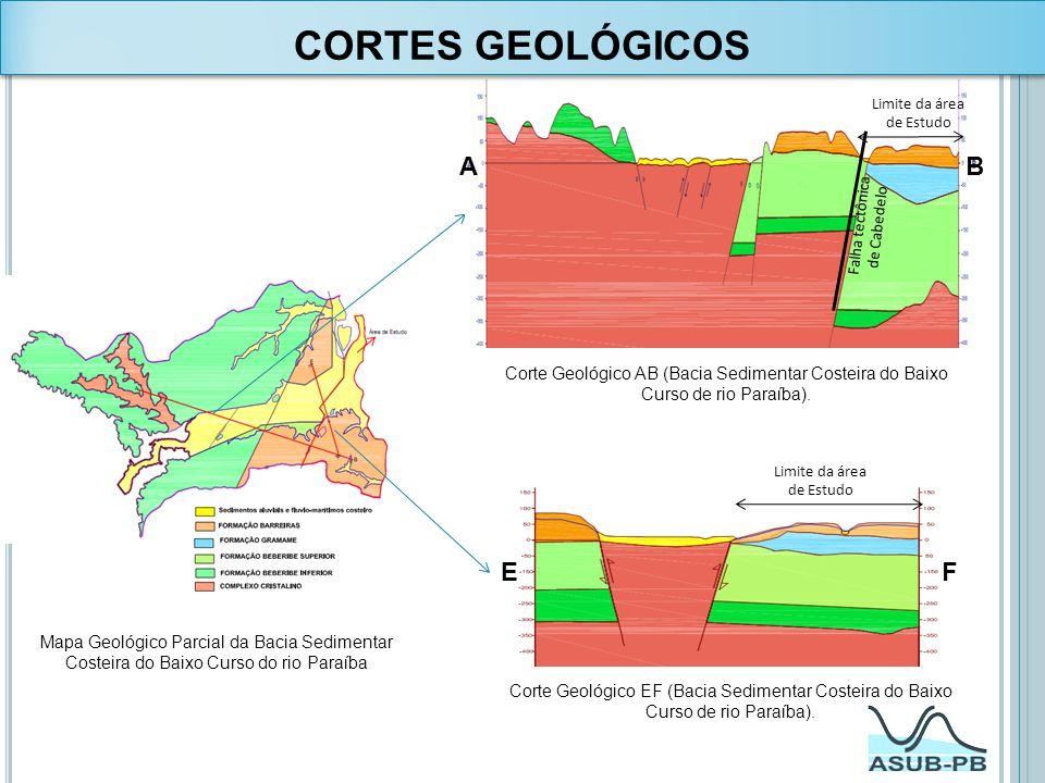 Corte Geológico AB (Bacia Sedimentar Costeira do Baixo Curso de rio Paraíba). AB Limite da área de Estudo Corte Geológico EF (Bacia Sedimentar Costeir