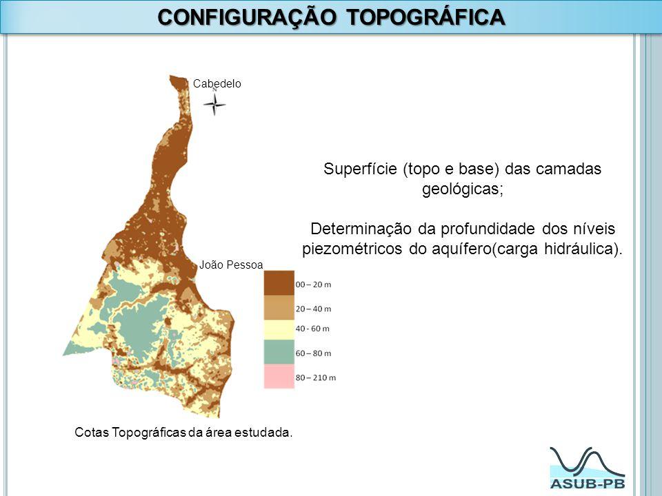 CONFIGURAÇÃO TOPOGRÁFICA Cotas Topográficas da área estudada. Cabedelo João Pessoa Superfície (topo e base) das camadas geológicas; Determinação da pr
