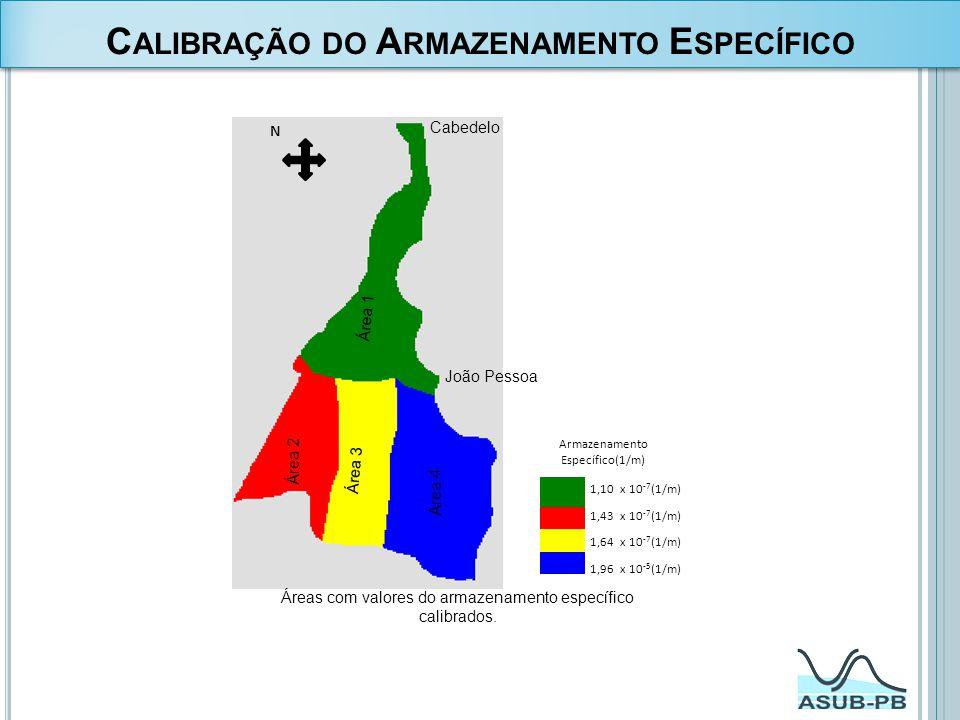 C ALIBRAÇÃO DO A RMAZENAMENTO E SPECÍFICO Área 1 Área 2 Área 3 Área 4 N 1,10 x 10 -7 (1/m) Armazenamento Específico(1/m) 1,43 x 10 -7 (1/m) 1,64 x 10
