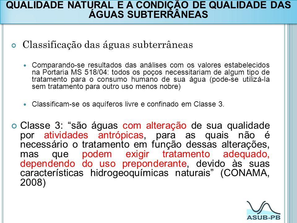 Classificação das águas subterrâneas Comparando-se resultados das análises com os valores estabelecidos na Portaria MS 518/04: todos os poços necessit
