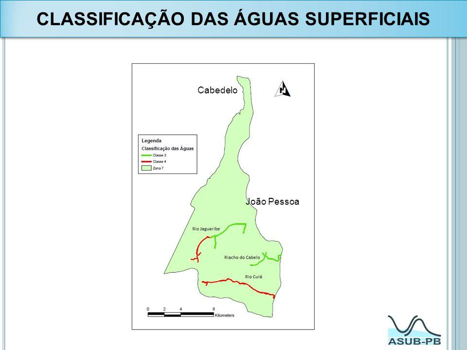 João Pessoa Cabedelo CLASSIFICAÇÃO DAS ÁGUAS SUPERFICIAIS