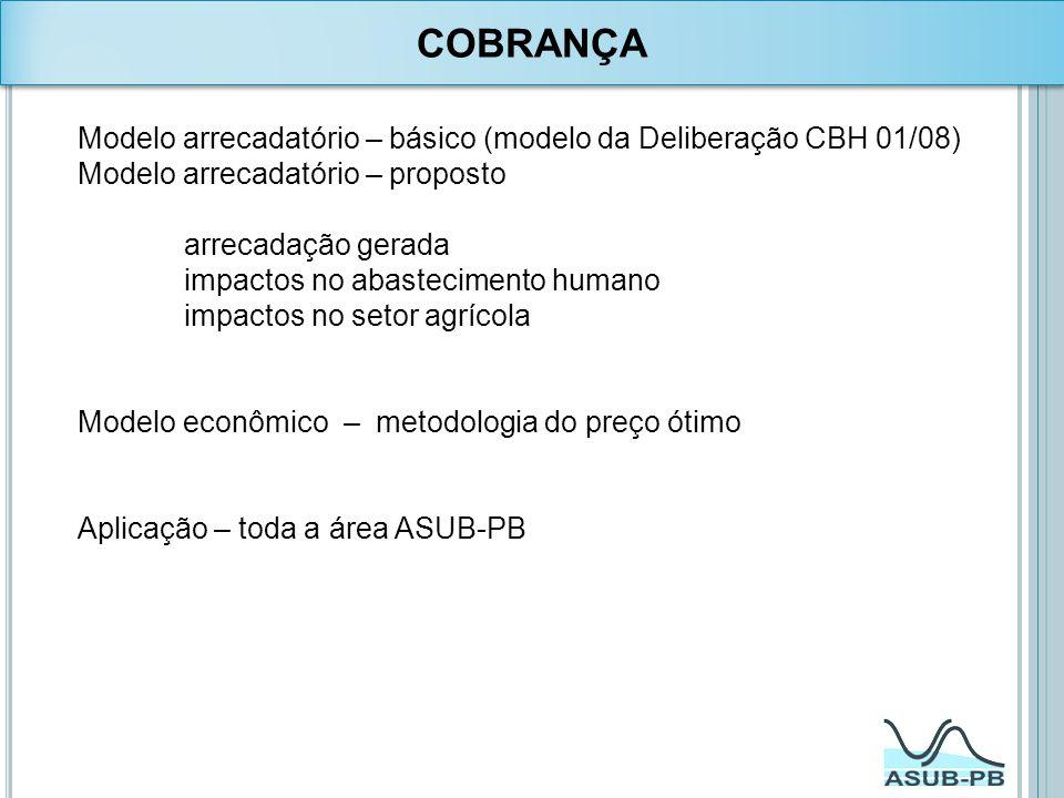 Modelo arrecadatório – básico (modelo da Deliberação CBH 01/08) Modelo arrecadatório – proposto arrecadação gerada impactos no abastecimento humano im