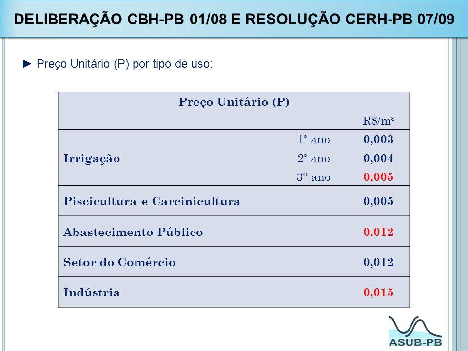 Preço Unitário (P) por tipo de uso: Preço Unitário (P) R$/m³ Irrigação 1º ano 0,003 2º ano 0,004 3° ano 0,005 Piscicultura e Carcinicultura 0,005 Abas