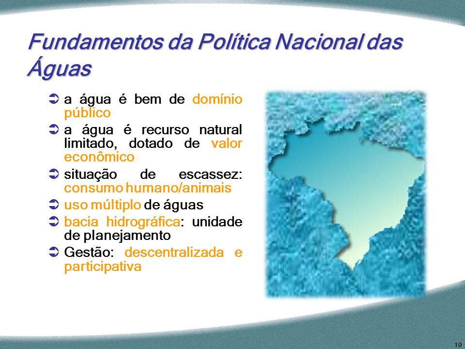 10 Fundamentos da Política Nacional das Águas a água é bem de domínio público a água é recurso natural limitado, dotado de valor econômico situação de