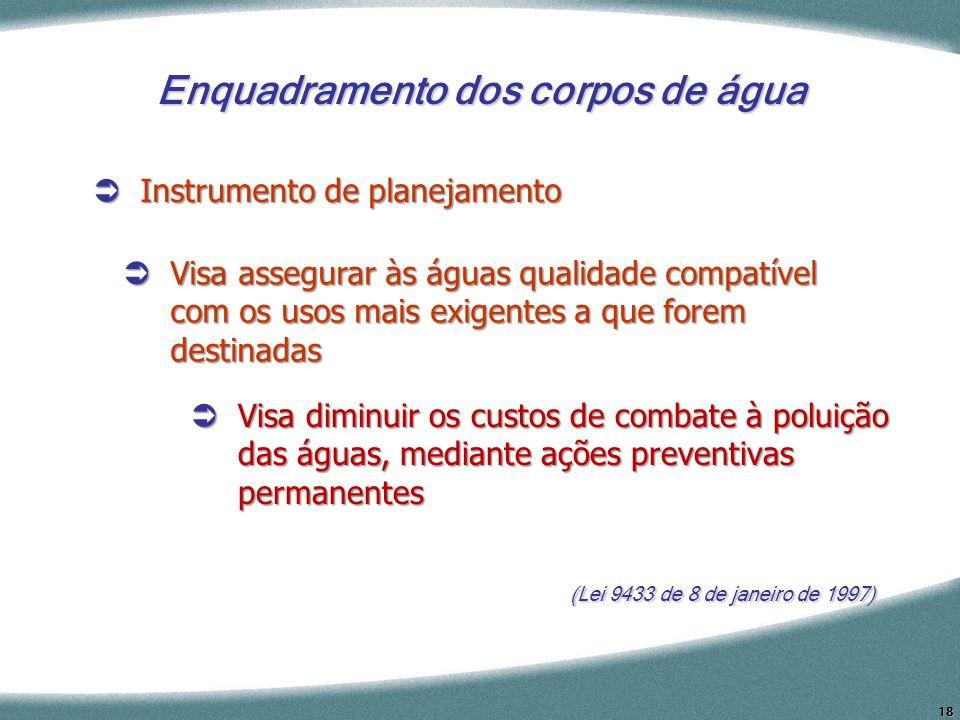 18 Enquadramento dos corpos de água Visa diminuir os custos de combate à poluição das águas, mediante ações preventivas permanentes Visa diminuir os c