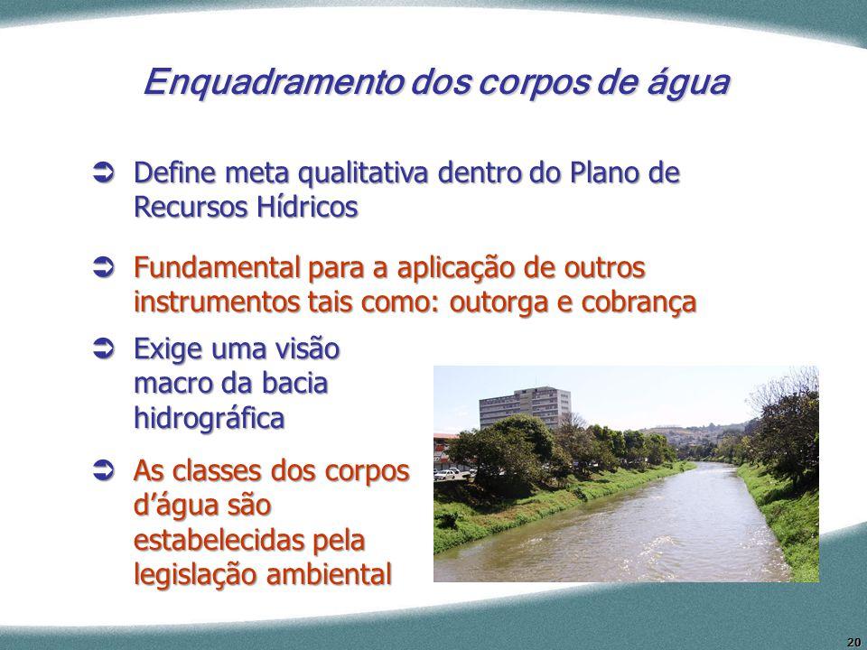 20 Enquadramento dos corpos de água Define meta qualitativa dentro do Plano de Recursos Hídricos Define meta qualitativa dentro do Plano de Recursos H