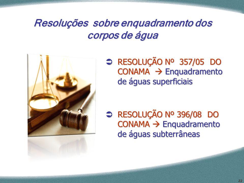 22 Resoluções sobre enquadramento dos corpos de água RESOLUÇÃO Nº 357/05 DO CONAMA Enquadramento de águas superficiais RESOLUÇÃO Nº 357/05 DO CONAMA E