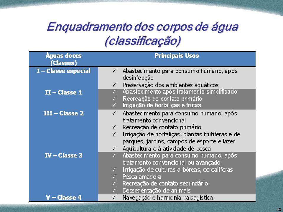23 Enquadramento dos corpos de água (classificação)