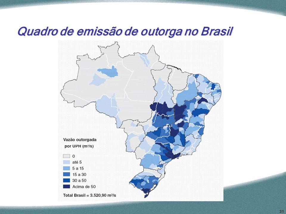 31 Quadro de emissão de outorga no Brasil