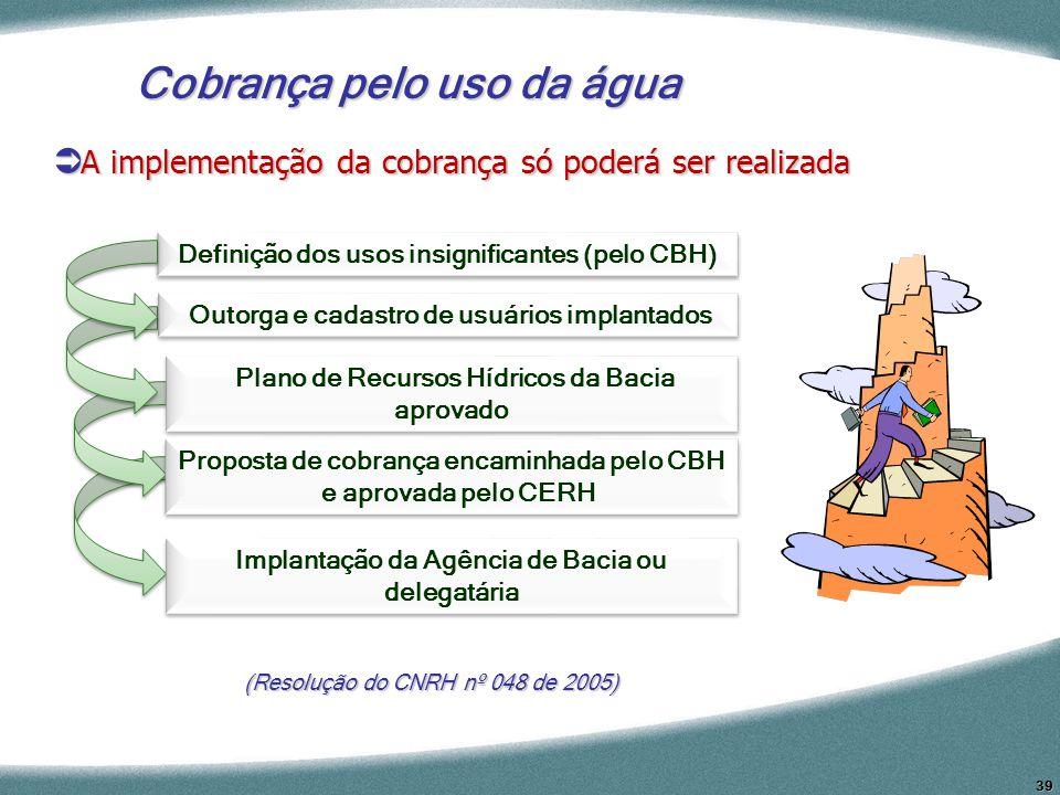 39 (Resolução do CNRH nº 048 de 2005) Cobrança pelo uso da água A implementação da cobrança só poderá ser realizada A implementação da cobrança só pod