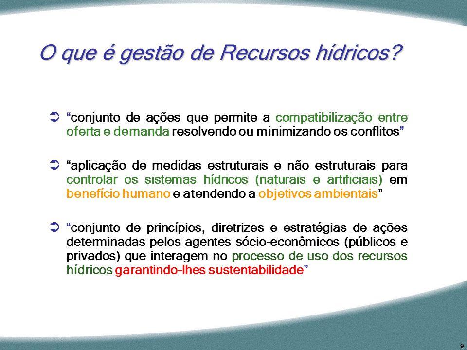 9 O que é gestão de Recursos hídricos? conjunto de ações que permite a compatibilização entre oferta e demanda resolvendo ou minimizando os conflitos