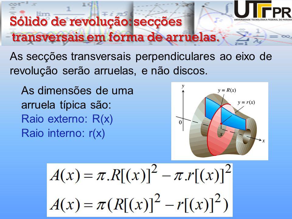 As secções transversais do sólido de revolução gerado aqui são arruelas, não discos, portanto a integral tem uma fórmula ligeiramente diferente.