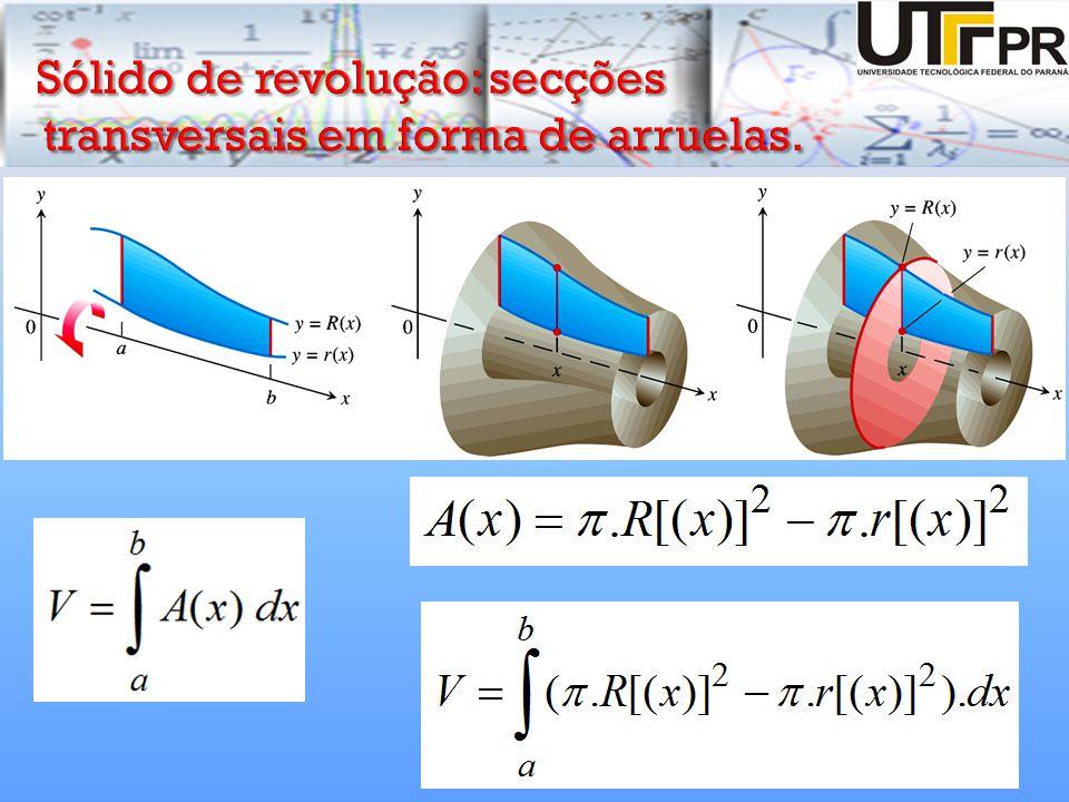 A região limitada pela curva y=x 2 +1 e pela reta y=-x+3 gira em torno do eixo x para gerar um sólido.