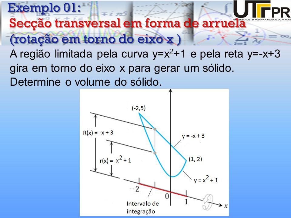 A região limitada pela curva y=x 2 +1 e pela reta y=-x+3 gira em torno do eixo x para gerar um sólido. Determine o volume do sólido.