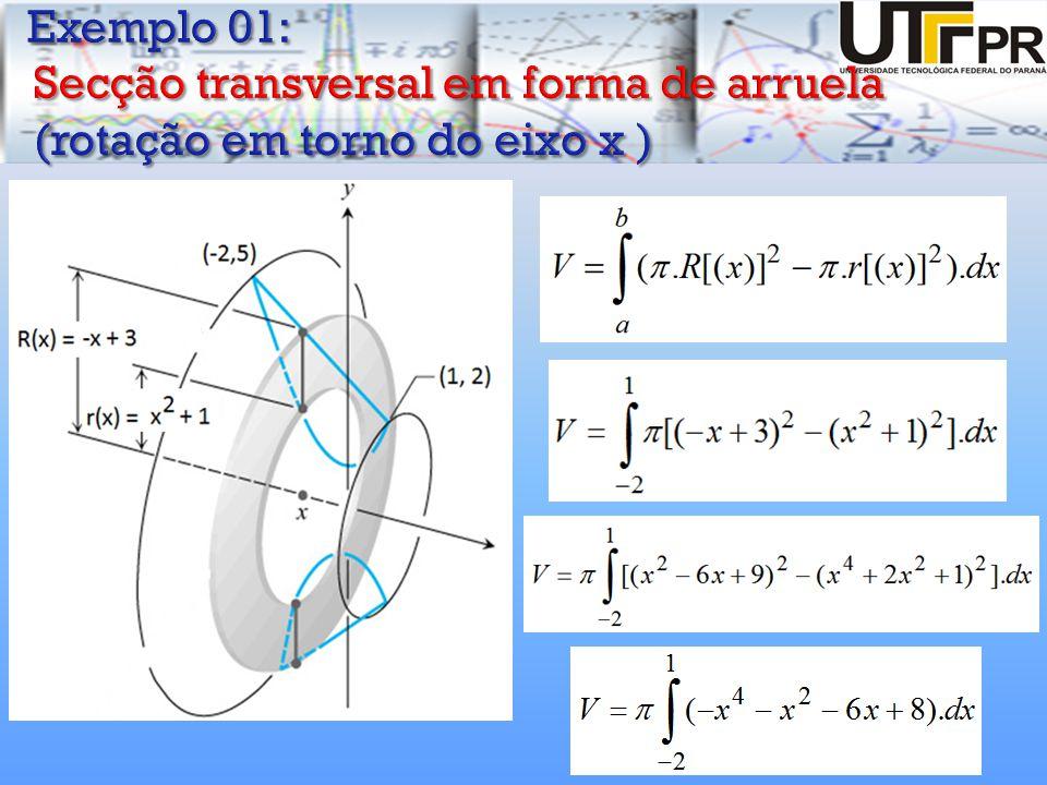 A região compreendida entre a parábola y=x 2 e pela reta y=2x no primeiro quadrante gira em torno do eixo y para gerar um sólido.