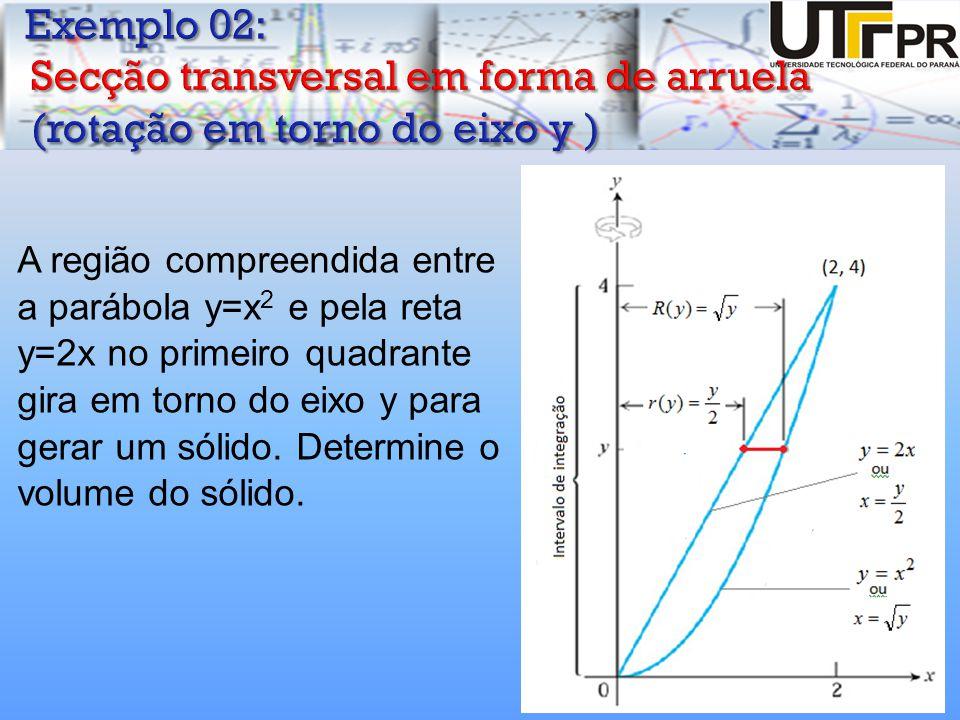 A região compreendida entre a parábola y=x 2 e pela reta y=2x no primeiro quadrante gira em torno do eixo y para gerar um sólido. Determine o volume d