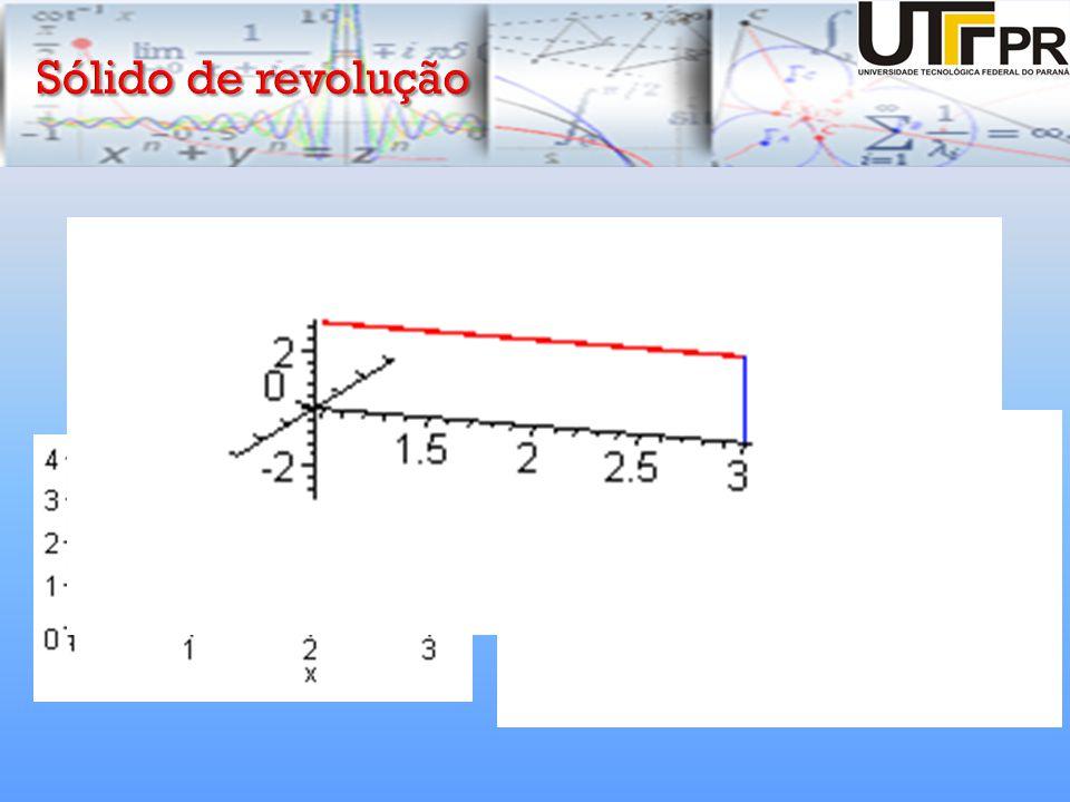 Sólidos de revolução são sólidos cujas formas podem ser geradas pela revolução de regiões planas em torno dos eixos.