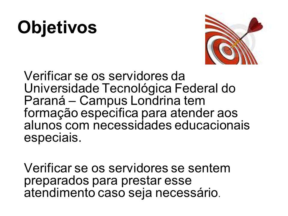 Objetivos Verificar se os servidores da Universidade Tecnológica Federal do Paraná – Campus Londrina tem formação especifica para atender aos alunos c