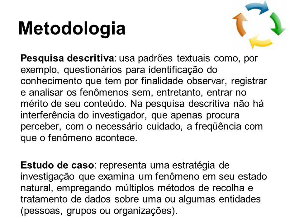 Metodologia Pesquisa descritiva: usa padrões textuais como, por exemplo, questionários para identificação do conhecimento que tem por finalidade obser