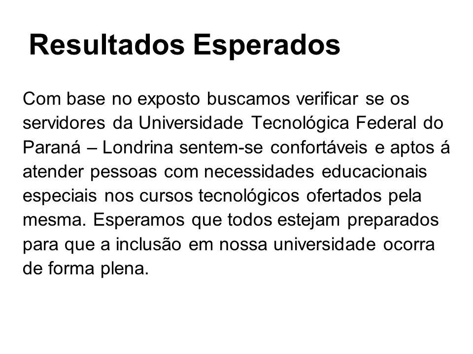 Resultados Esperados Com base no exposto buscamos verificar se os servidores da Universidade Tecnológica Federal do Paraná – Londrina sentem-se confor