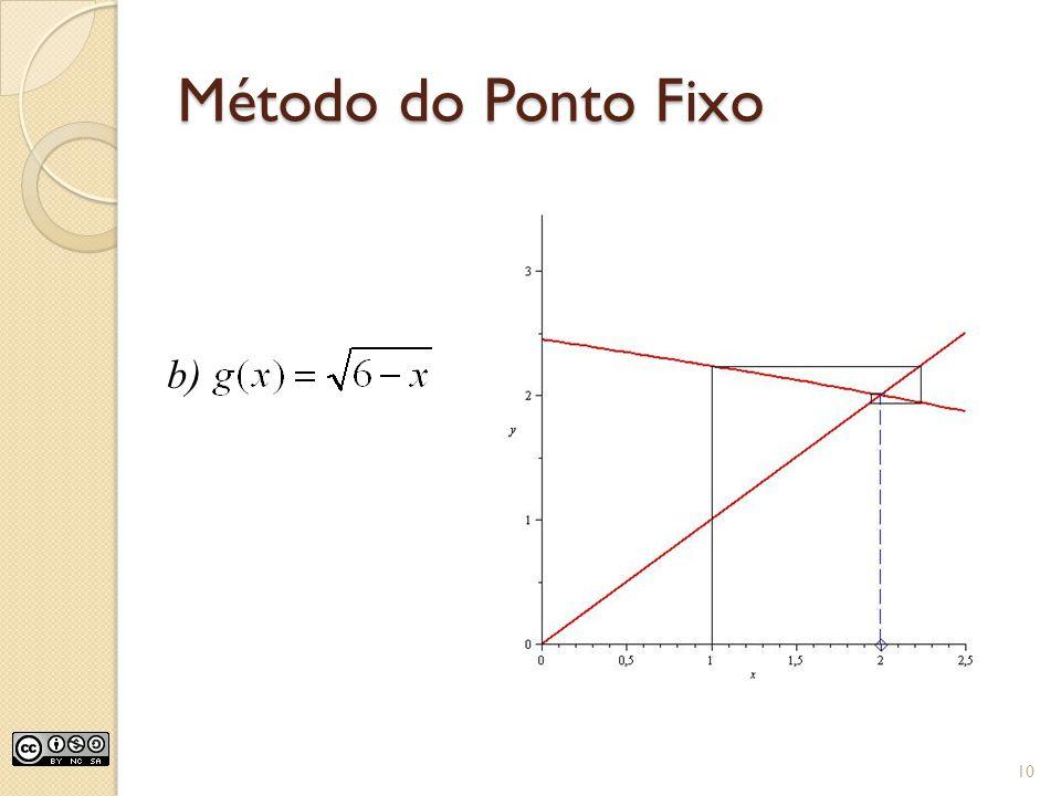 Método do Ponto Fixo b) 10