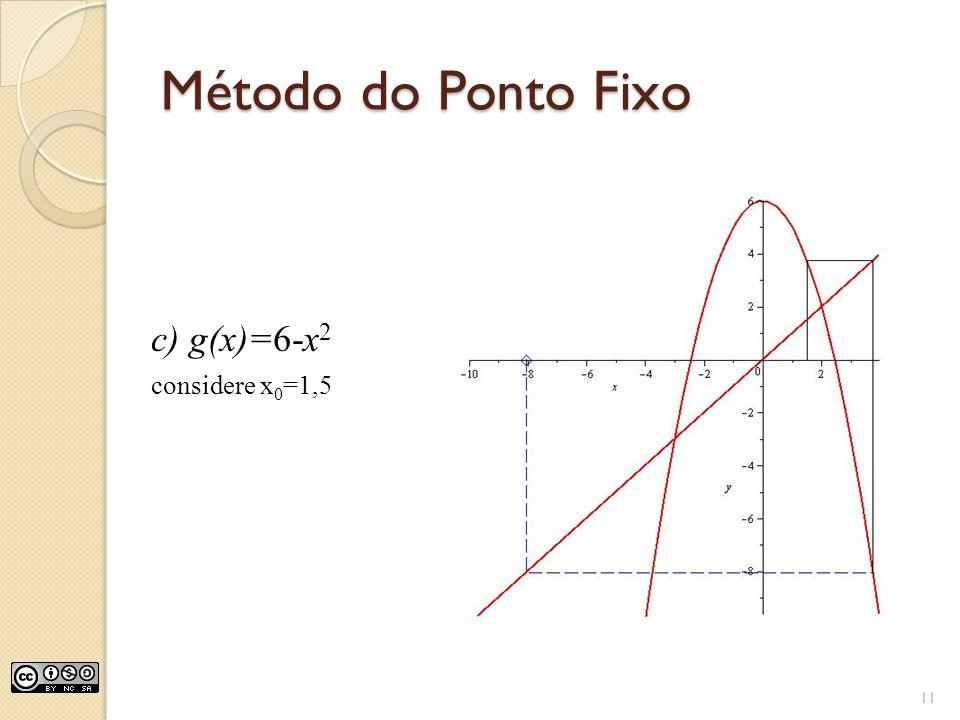 Método do Ponto Fixo c) g(x)=6-x 2 considere x 0 =1,5 11