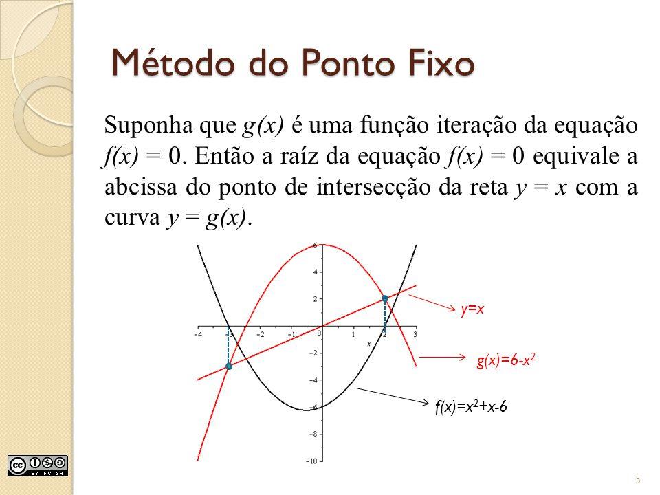 Método do Ponto Fixo Suponha que g(x) é uma função iteração da equação f(x) = 0. Então a raíz da equação f(x) = 0 equivale a abcissa do ponto de inter