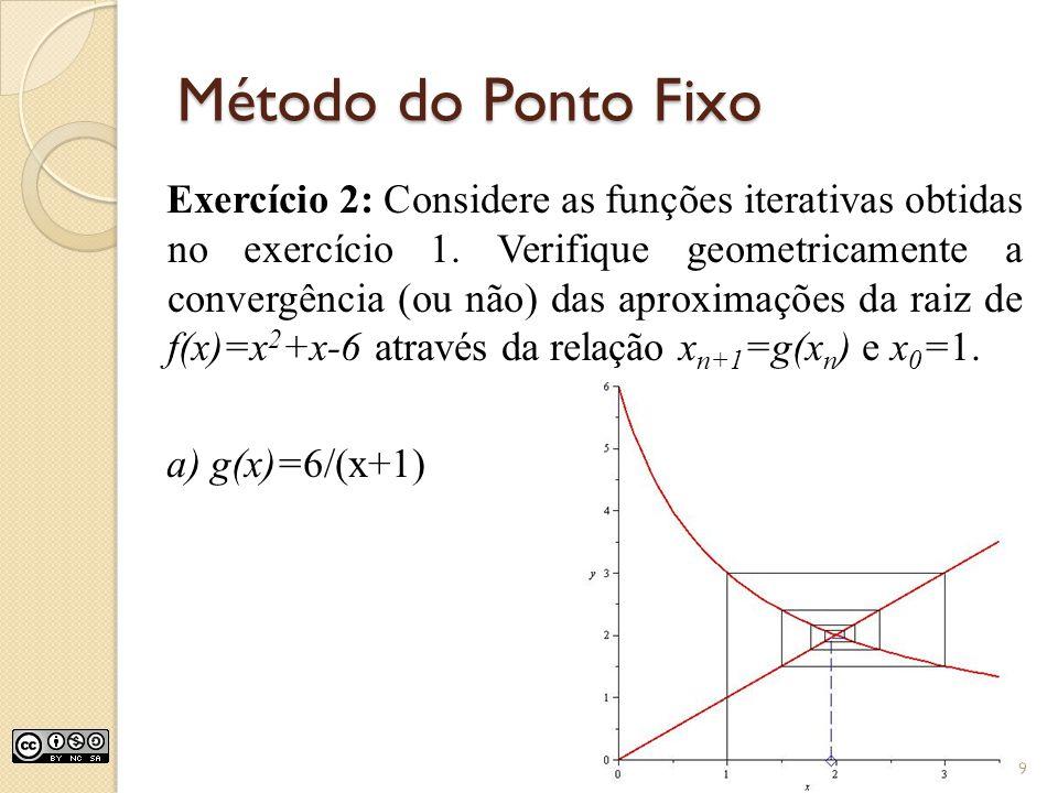 Método do Ponto Fixo Exercício 2: Considere as funções iterativas obtidas no exercício 1. Verifique geometricamente a convergência (ou não) das aproxi