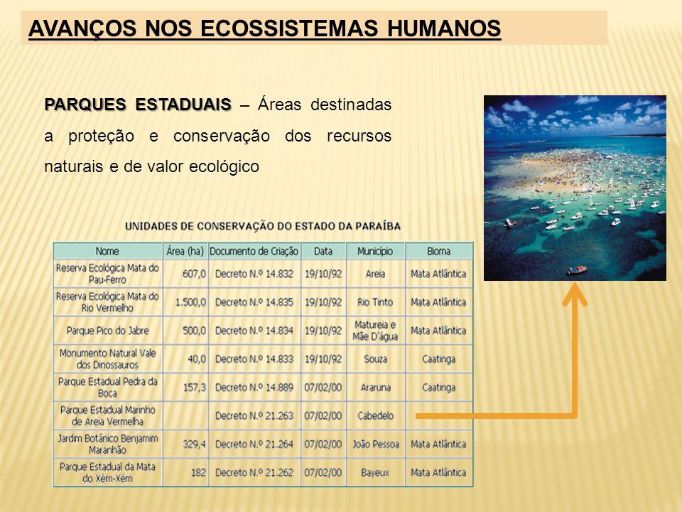 PARQUES ESTADUAIS PARQUES ESTADUAIS – Áreas destinadas a proteção e conservação dos recursos naturais e de valor ecológico AVANÇOS NOS ECOSSISTEMAS HU