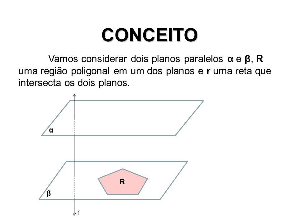 CONCEITO O conjunto de todos os segmentos paralelos à reta r que ligam um ponto de R a um ponto do outro plano forma um prisma.