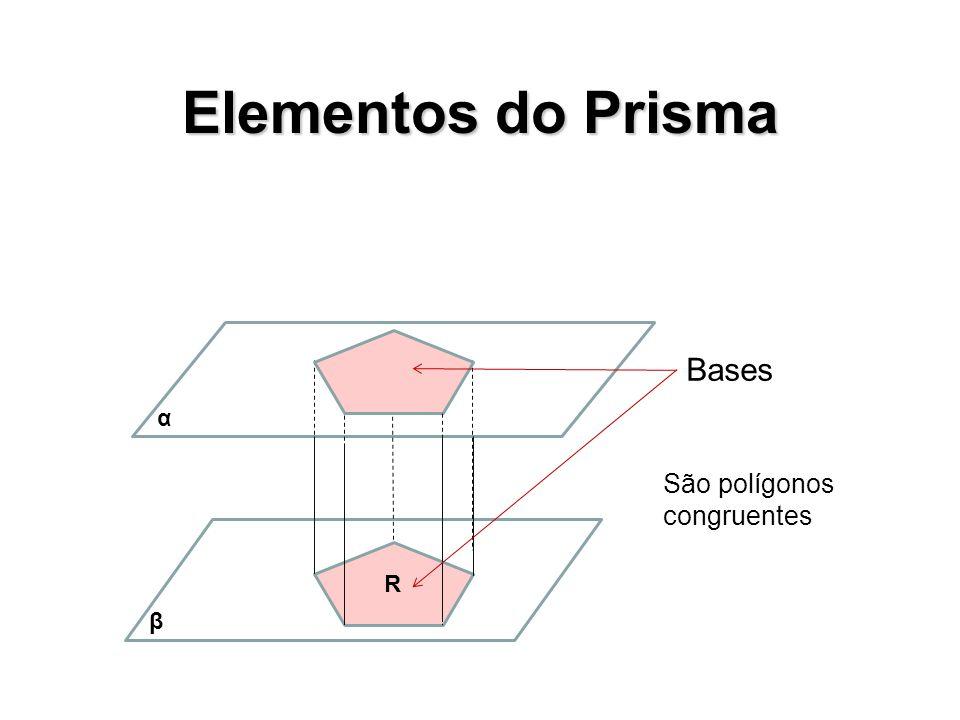 Elementos do Prisma R Arestas da Base β α São os lados dos polígonos das bases.