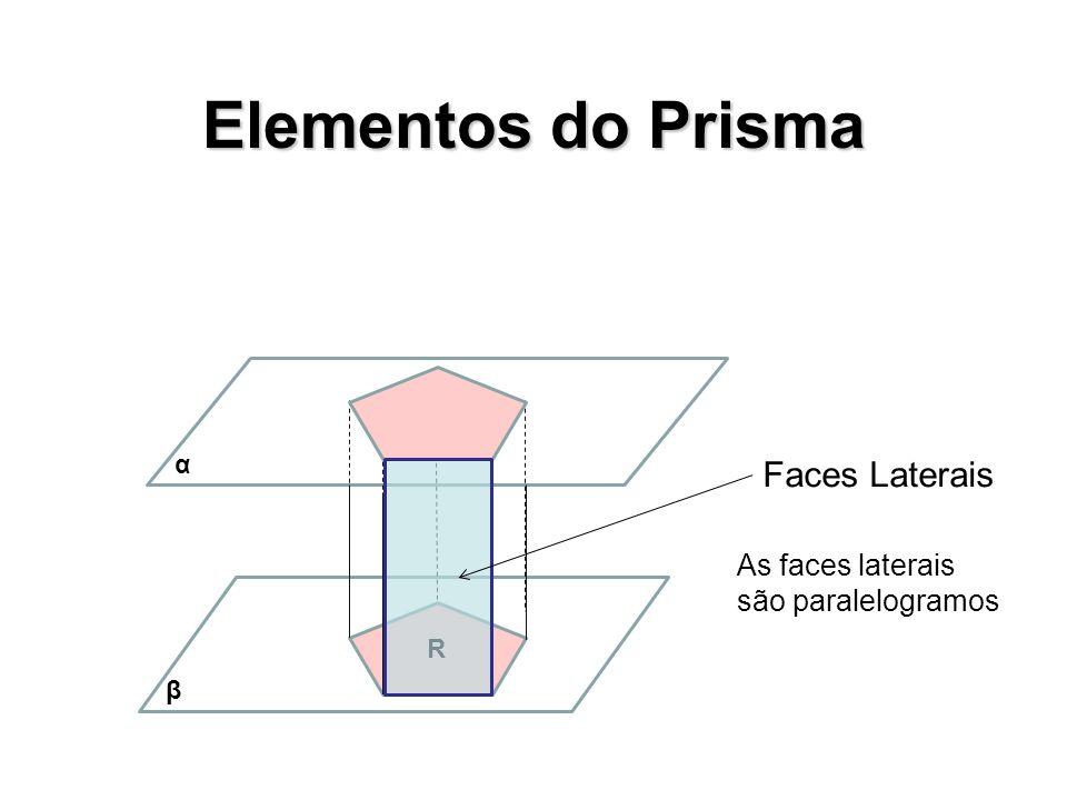 Elementos do Prisma Arestas Laterais R β α Segmento de reta que une os vértices correspondentes dos polígonos congruentes