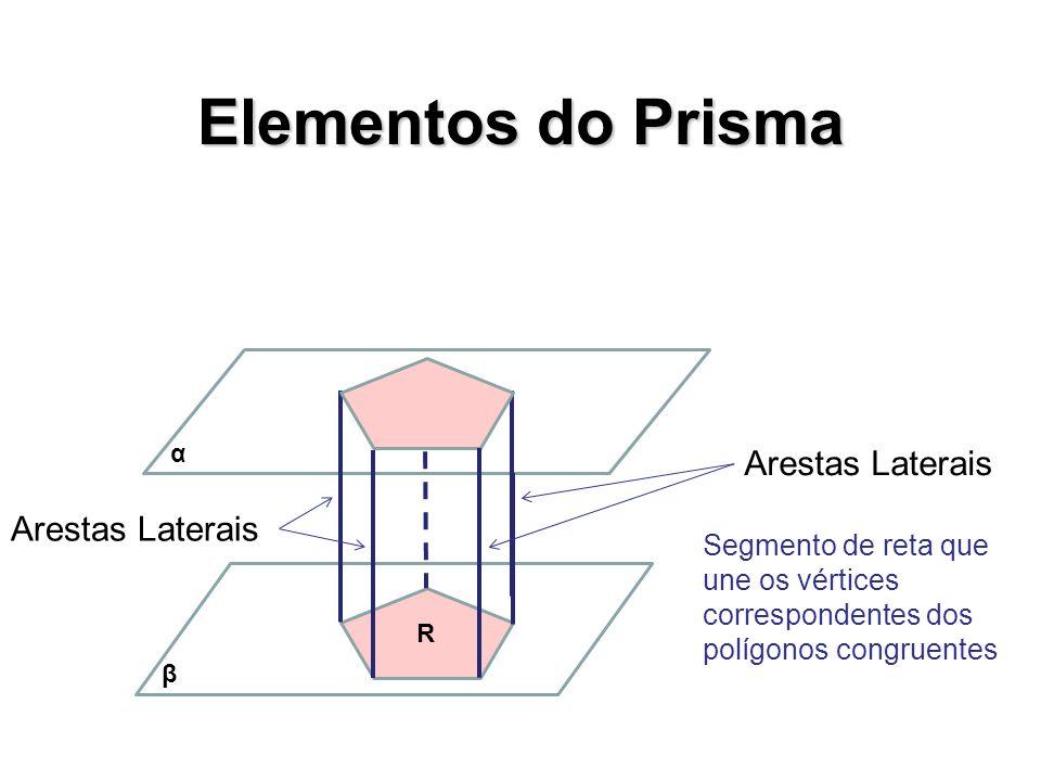 Elementos do Prisma R Altura (h) β α Distância entre os planos das bases.