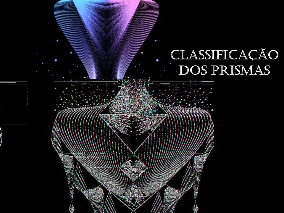Classificação com Relação ao Formato da Base Prisma triangular Prisma quadrangular Prisma hexagonal