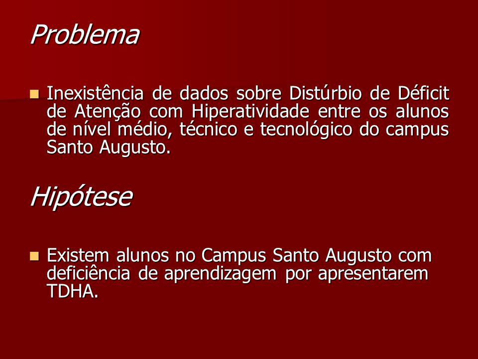 Problema Inexistência de dados sobre Distúrbio de Déficit de Atenção com Hiperatividade entre os alunos de nível médio, técnico e tecnológico do campus Santo Augusto.