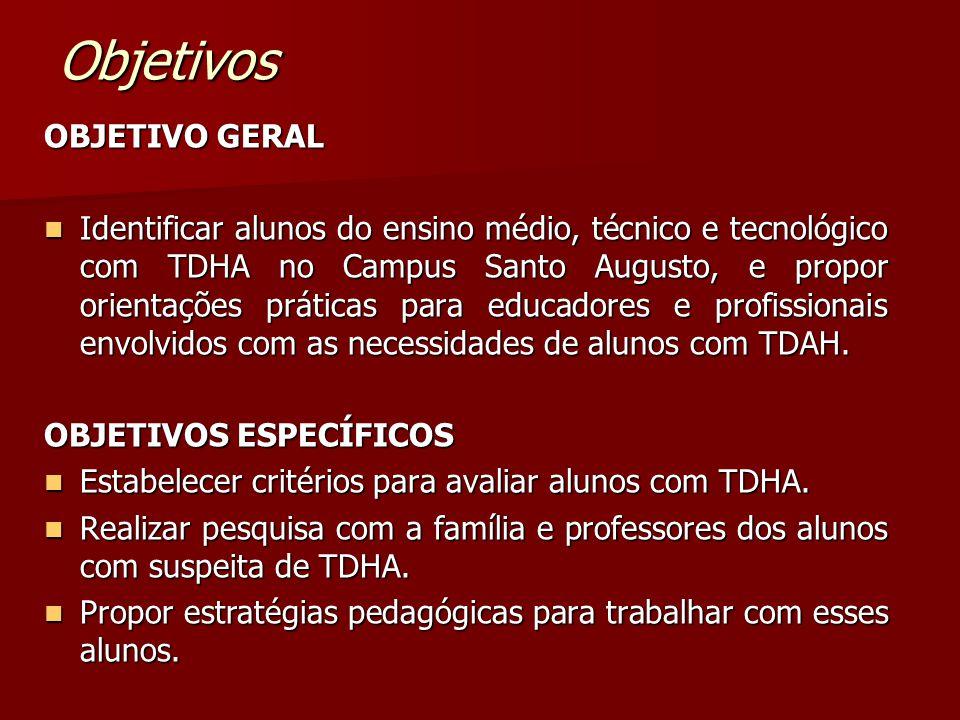 Objetivos OBJETIVO GERAL Identificar alunos do ensino médio, técnico e tecnológico com TDHA no Campus Santo Augusto, e propor orientações práticas para educadores e profissionais envolvidos com as necessidades de alunos com TDAH.
