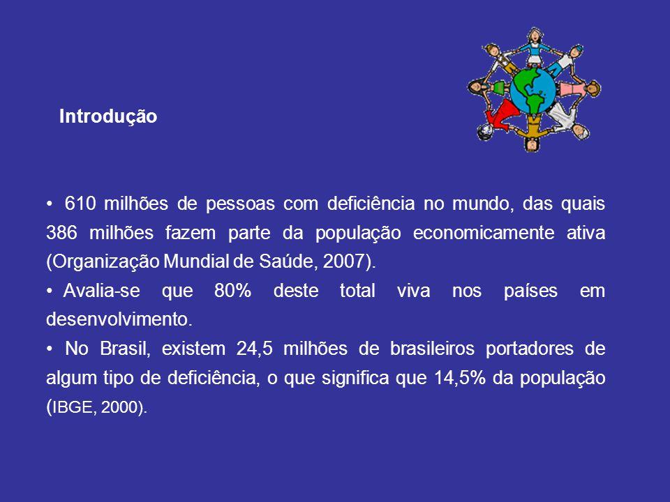 Introdução 610 milhões de pessoas com deficiência no mundo, das quais 386 milhões fazem parte da população economicamente ativa (Organização Mundial d