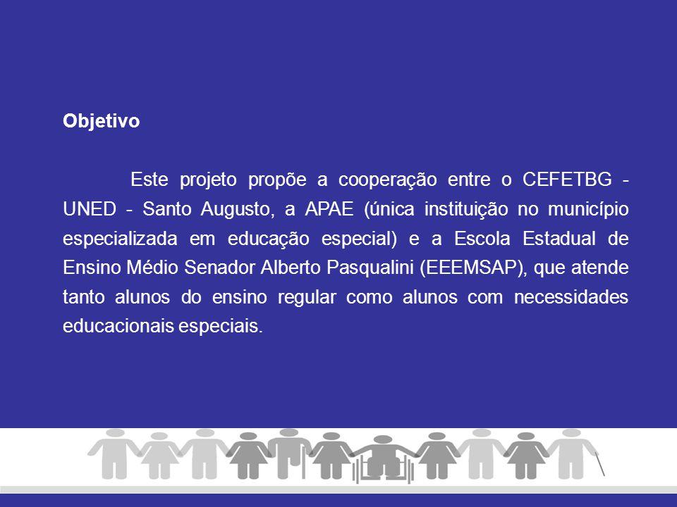 Objetivo Este projeto propõe a cooperação entre o CEFETBG - UNED - Santo Augusto, a APAE (única instituição no município especializada em educação esp