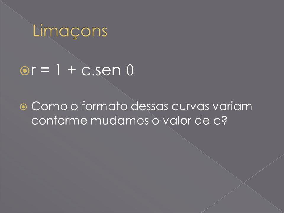 r = 1 + c.sen Como o formato dessas curvas variam conforme mudamos o valor de c?