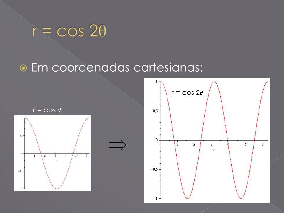 Em coordenadas cartesianas: r = cos r = cos 2