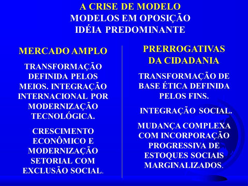 A CRISE DE MODELO MODELOS EM OPOSIÇÃO IDÉIA PREDOMINANTE MERCADO AMPLO TRANSFORMAÇÃO DEFINIDA PELOS MEIOS. INTEGRAÇÃO INTERNACIONAL POR MODERNIZAÇÃO T