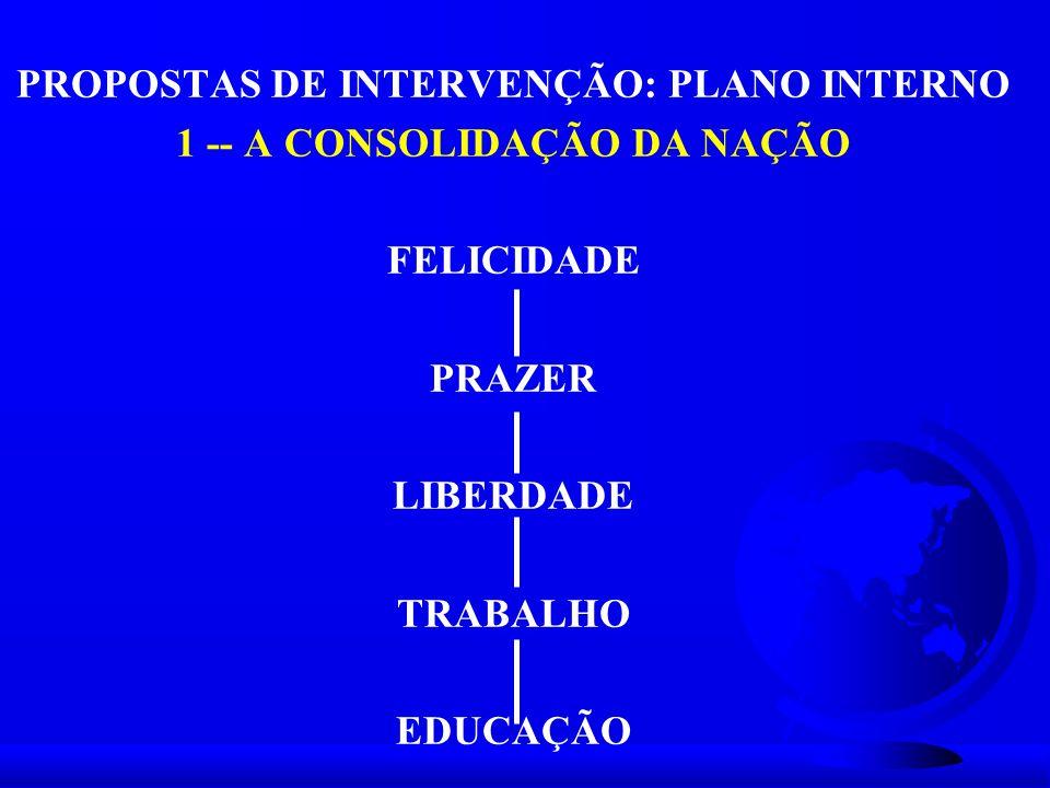 PROPOSTAS DE INTERVENÇÃO: PLANO INTERNO 1 -- A CONSOLIDAÇÃO DA NAÇÃO FELICIDADE PRAZER LIBERDADE TRABALHO EDUCAÇÃO