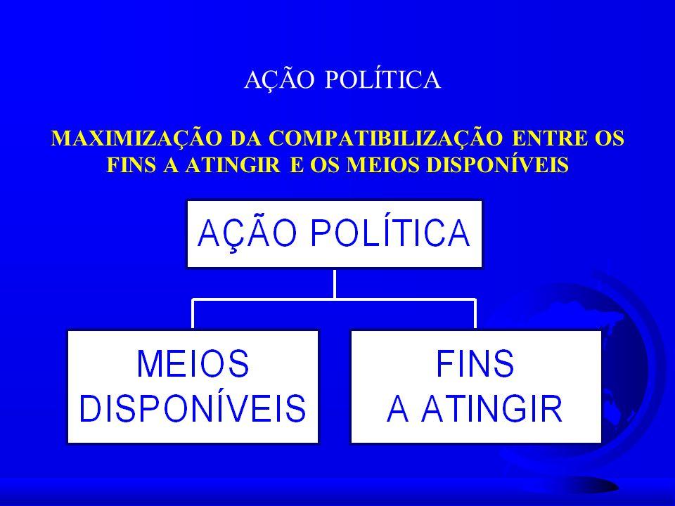 AÇÃO POLÍTICA MAXIMIZAÇÃO DA COMPATIBILIZAÇÃO ENTRE OS FINS A ATINGIR E OS MEIOS DISPONÍVEIS