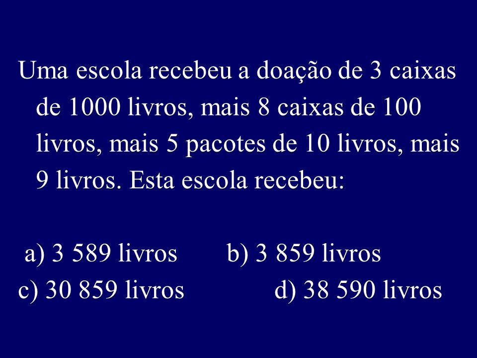 Uma escola recebeu a doação de 3 caixas de 1000 livros, mais 8 caixas de 100 livros, mais 5 pacotes de 10 livros, mais 9 livros.