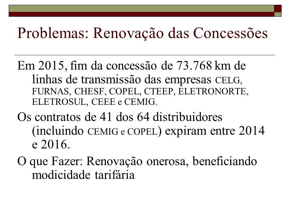 Problemas: Renovação das Concessões Em 2015, fim da concessão de 73.768 km de linhas de transmissão das empresas CELG, FURNAS, CHESF, COPEL, CTEEP, ELETRONORTE, ELETROSUL, CEEE e CEMIG.