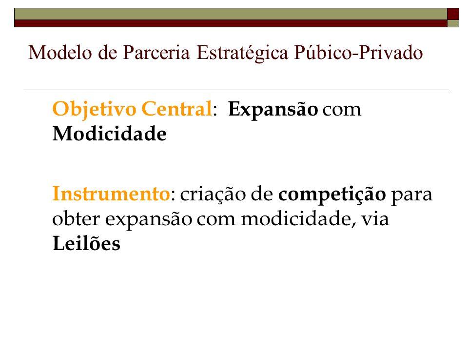 Modelo de Parceria Estratégica Púbico-Privado Objetivo Central : Expansão com Modicidade Instrumento : criação de competição para obter expansão com modicidade, via Leilões