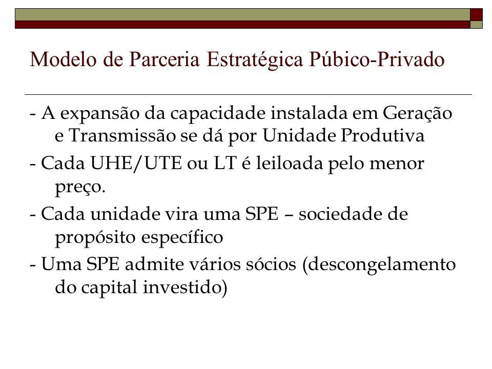 Modelo de Parceria Estratégica Púbico-Privado - A SPE assina contrato de venda de MW ou serviço por 30 anos.