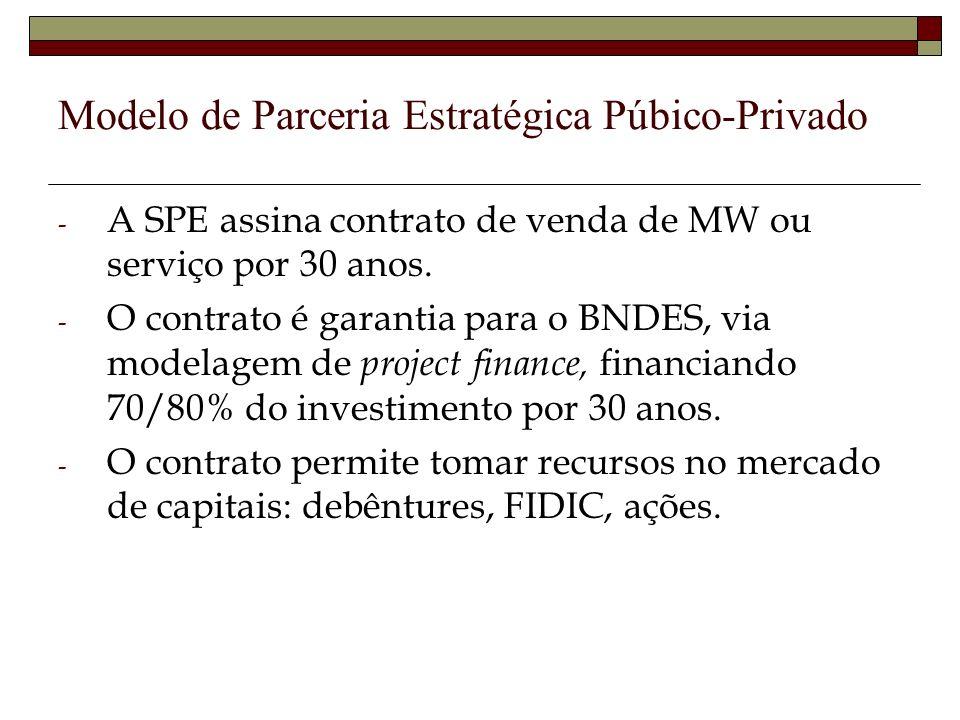 Modelo de Parceria Estratégica Púbico-Privado - A SPE assina contrato de venda de MW ou serviço por 30 anos. - O contrato é garantia para o BNDES, via
