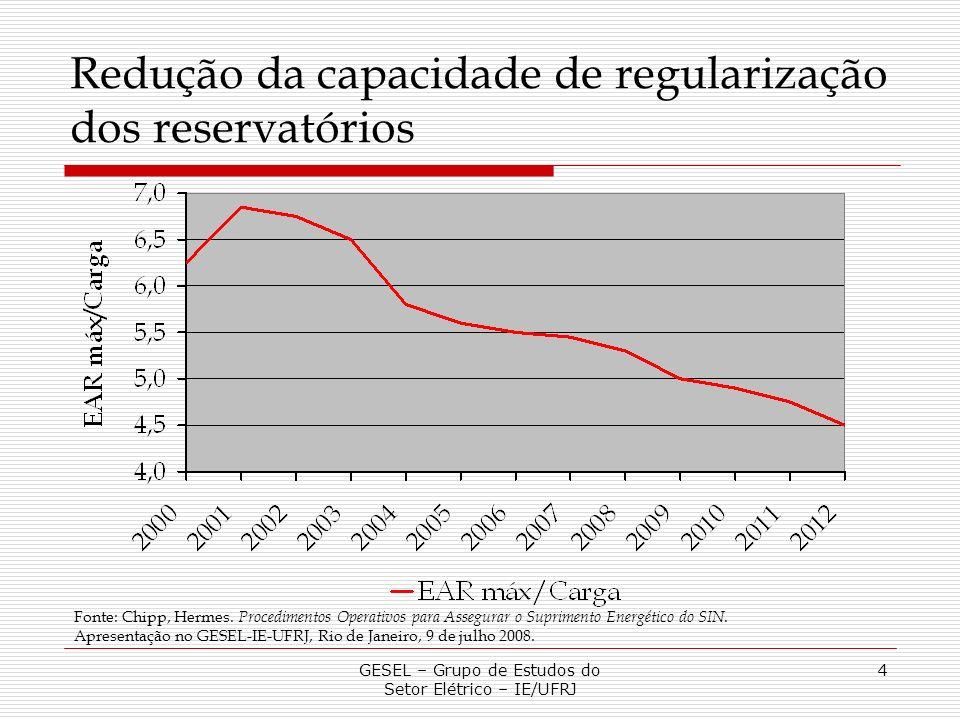 GESEL – Grupo de Estudos do Setor Elétrico – IE/UFRJ 15 Garantia física subestimada: Térmicas de CVU baixo Há casos de usinas com externalidades positivas, como as de CVU baixo: Leilão A-5 de 2007: 4 usinas com CVU < R$ 82 e potência total de 1.292 MW.