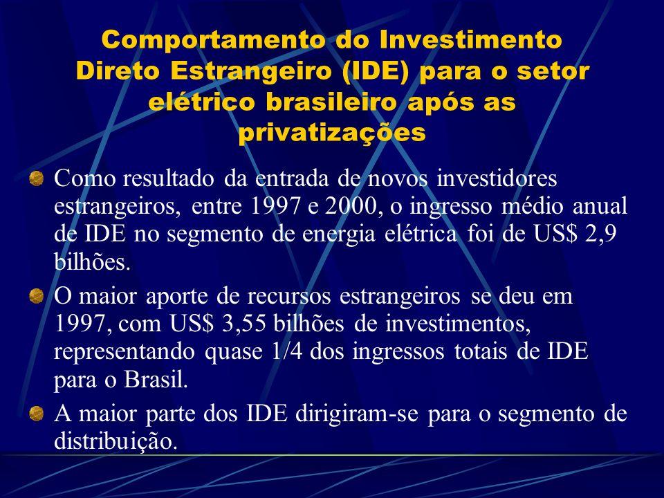 Comportamento do Investimento Direto Estrangeiro (IDE) para o setor elétrico brasileiro após as privatizações Como resultado da entrada de novos inves
